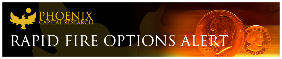 Aggressive options trading