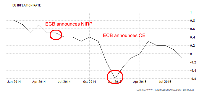euro-area-inflation-cpi-2.png
