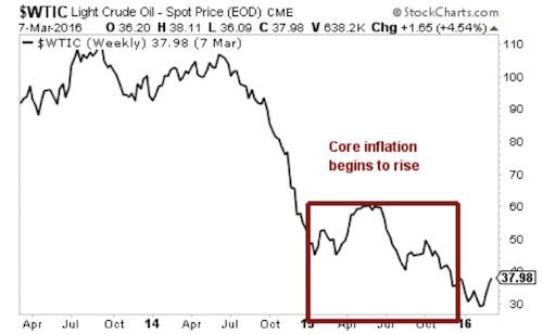 oil-collapse2